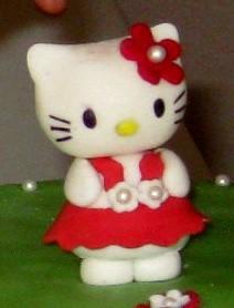 Hello Kitty Gateaux Sur Mesure Paris Formations Cake Design